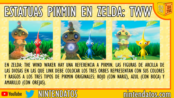 Estatuas Pikmin en Zelda The Wind Waker