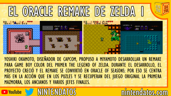 El Oracle Remake de Zelda I