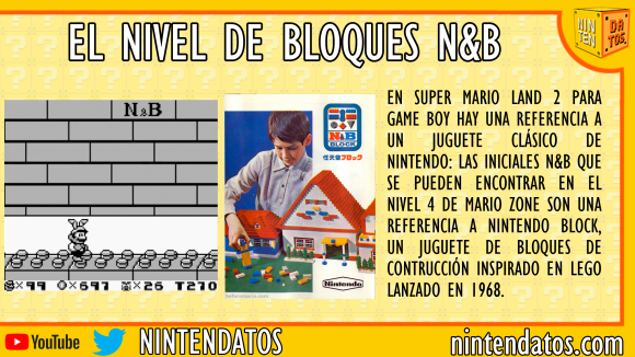 el nivel de bloques n&b