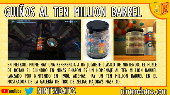 Referencias al Ten Million Barrel