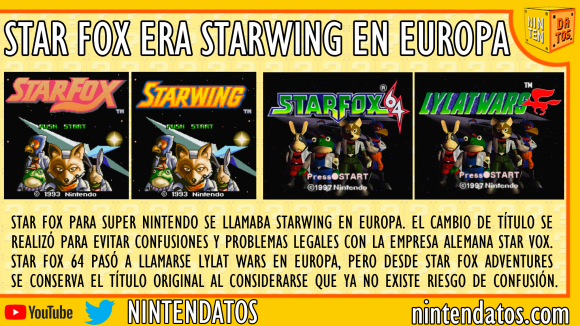 Star Fox era Starwing en Europa